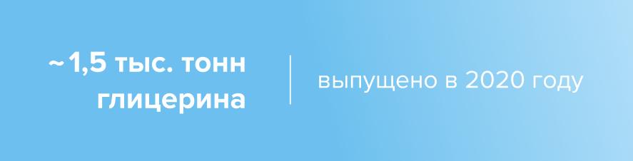 Выпуск глицерина в России